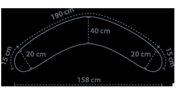 Rozměry původního kojícího polštáře